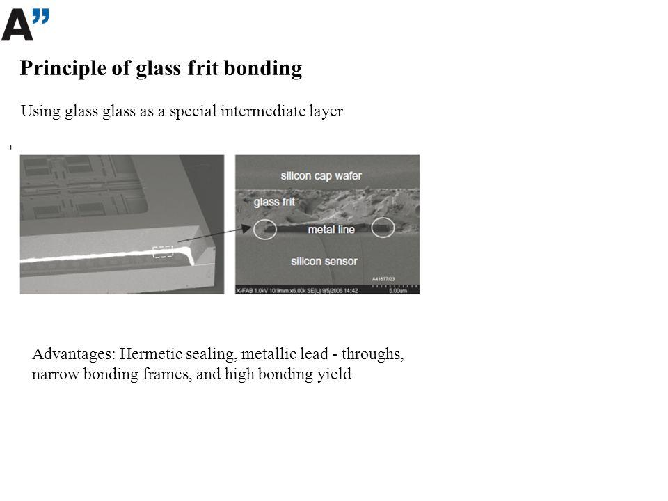 Principle of glass frit bonding Using glass glass as a special intermediate layer Advantages: Hermetic sealing, metallic lead - throughs, narrow bondi