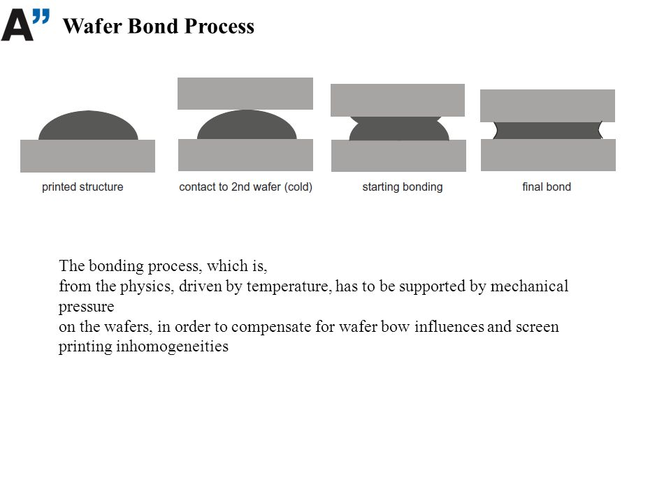 Wafer Bond Process The bonding process, which is, from the physics, driven by temperature, has to be supported by mechanical pressure on the wafers, i