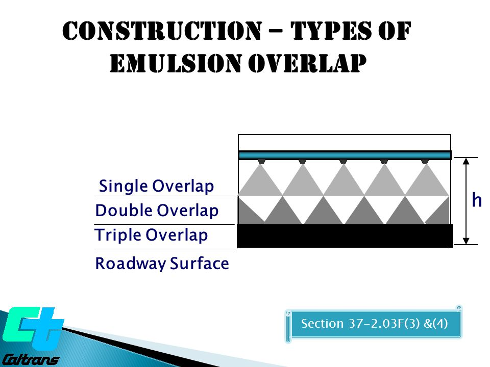 Single Overlap Double Overlap Triple Overlap h Roadway Surface Construction – TYPES of EMULSION Overlap Section 37-2.03F(3) &(4)