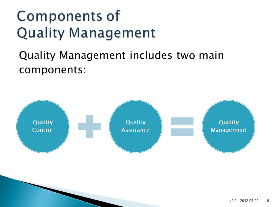 Quality Management includes two main components: Quality Control Quality Assurance Quality Management v2.0 - 2012-08-206