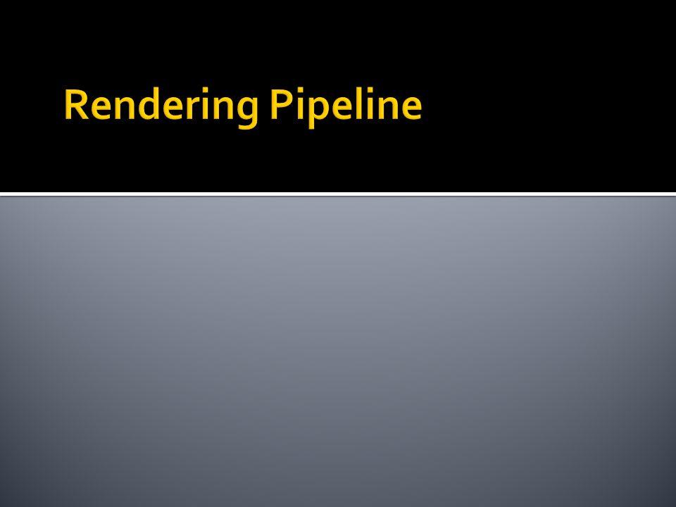 Pipeline Pipes (Rendering Scope) Render Targets Processing Pipelines Effect Binders Effect Binder Pools Render Tree