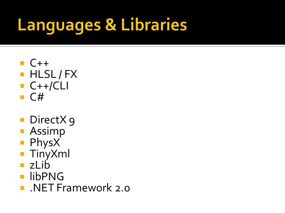  C++  HLSL / FX  C++/CLI  C#  DirectX 9  Assimp  PhysX  TinyXml  zLib  libPNG .NET Framework 2.0