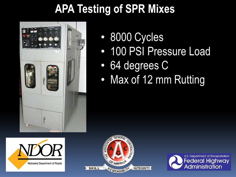 APA Testing of SPR Mixes 8000 Cycles 8000 Cycles 100 PSI Pressure Load 100 PSI Pressure Load 64 degrees C 64 degrees C Max of 12 mm Rutting Max of 12 mm Rutting