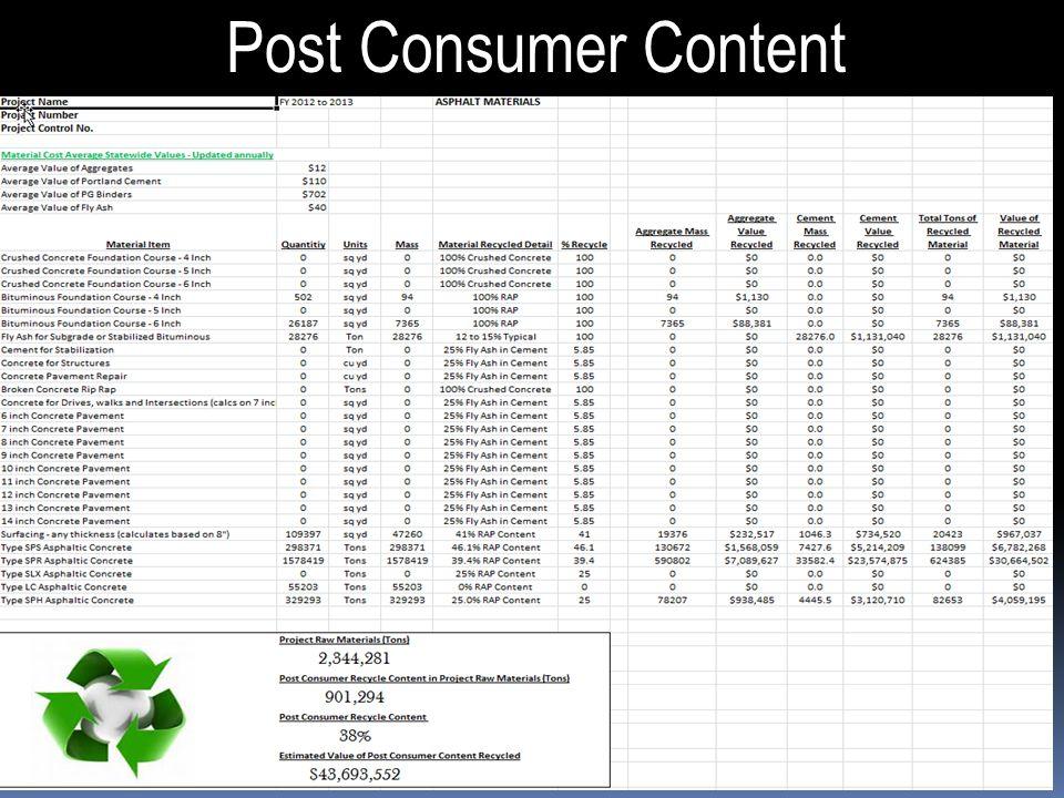 Post Consumer Content