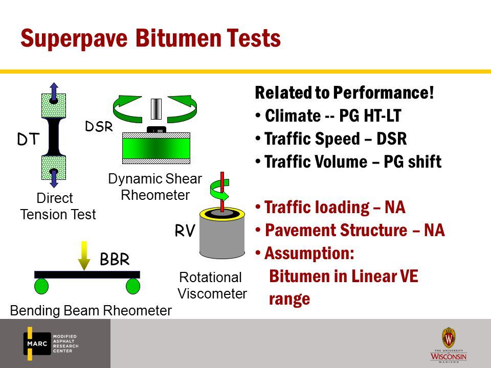 Superpave Bitumen Tests RV Rotational Viscometer DSR Dynamic Shear Rheometer BBR Bending Beam Rheometer DT Direct Tension Test Related to Performance!