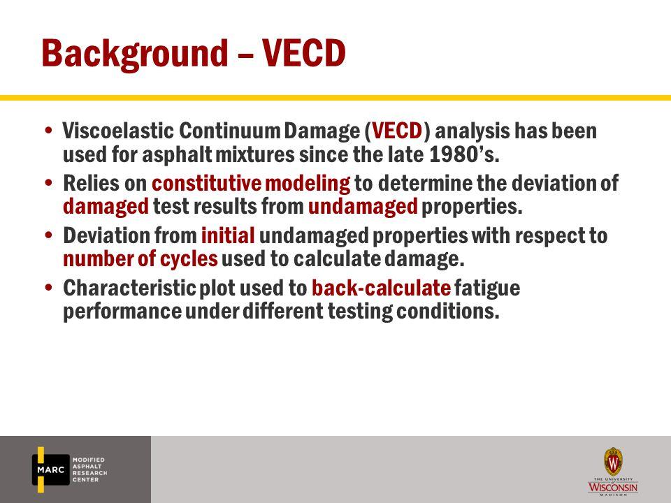 Background – VECD