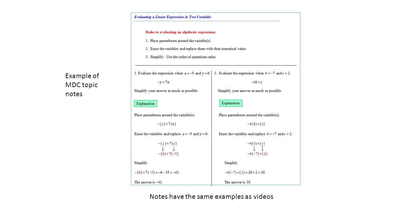 Example of MDC topic notes Notes have the same examples as videos