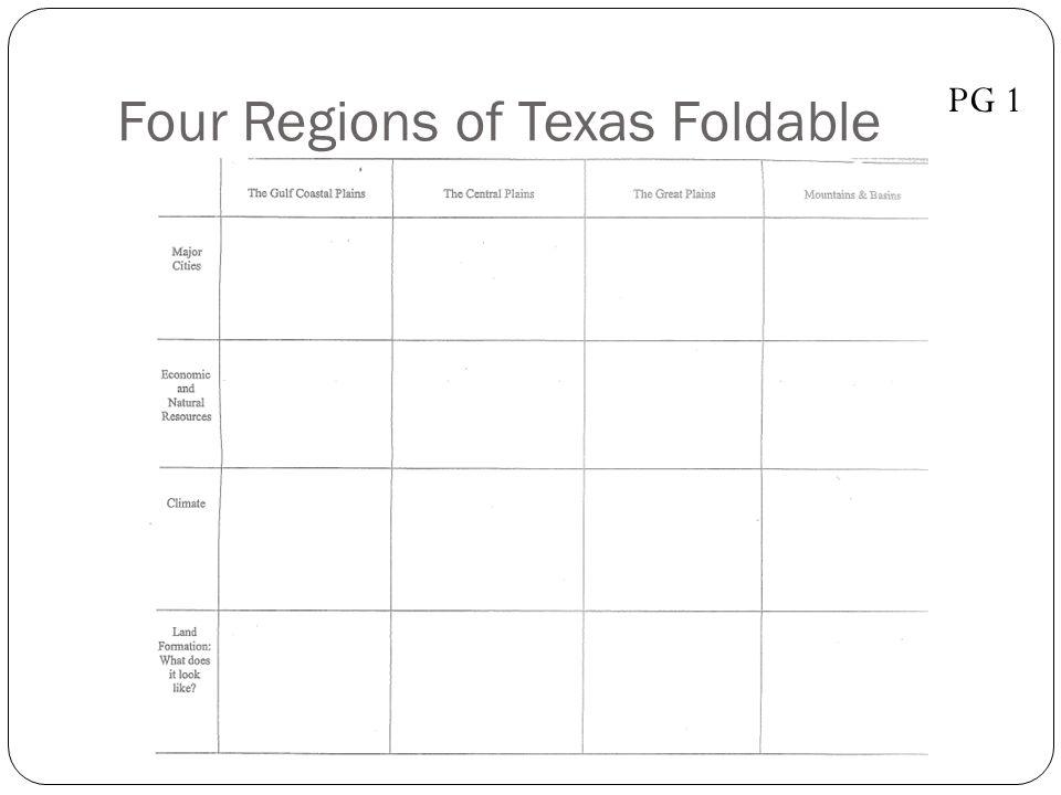 Four Regions of Texas Foldable PG 1