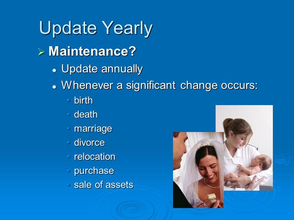 Update Yearly  Maintenance.