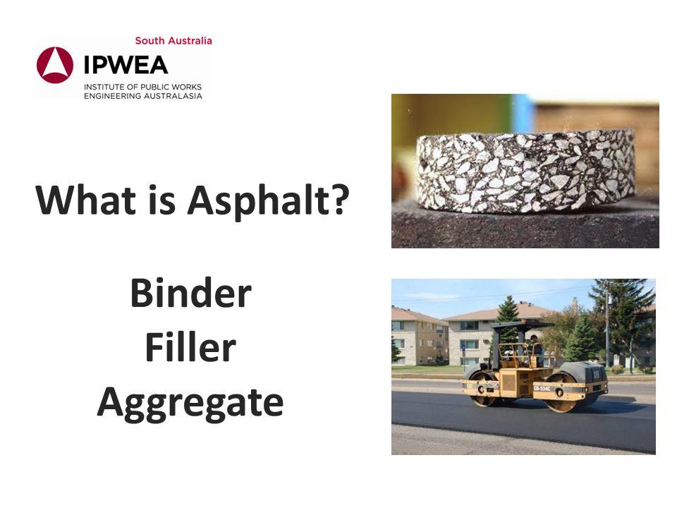 Binder Filler Aggregate What is Asphalt