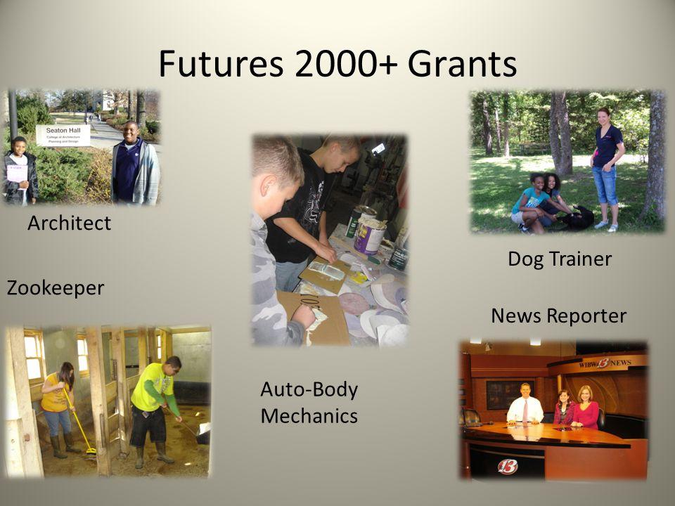 Futures 2000+ Grants Architect Zookeeper Dog Trainer Auto-Body Mechanics News Reporter