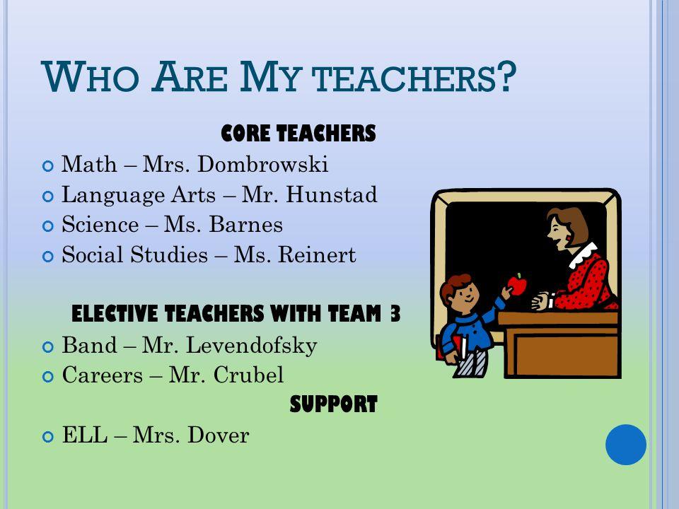 W HO A RE M Y TEACHERS ? CORE TEACHERS Math – Mrs. Dombrowski Language Arts – Mr. Hunstad Science – Ms. Barnes Social Studies – Ms. Reinert ELECTIVE T