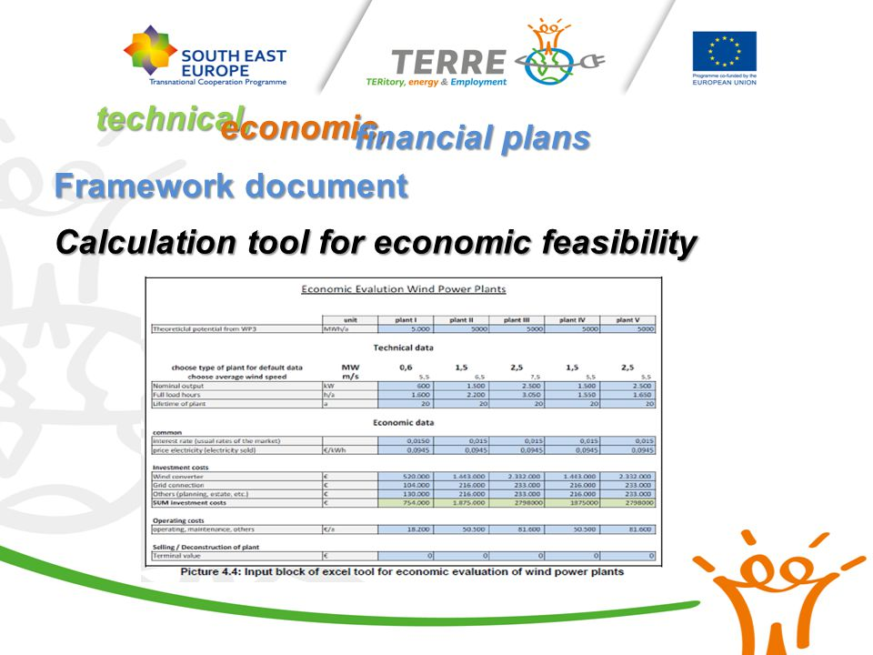 Framework document Calculation tool for economic feasibility technical, economic, financial plans