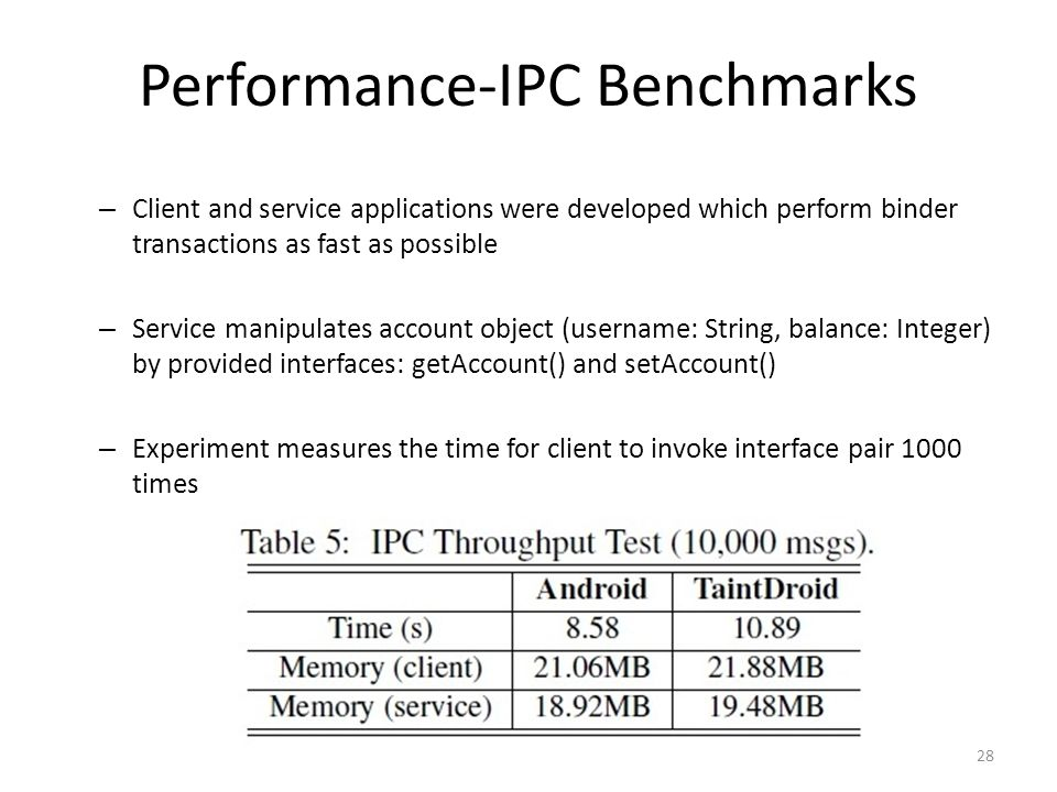 Performance-IPC Benchmarks – Client and service applications were developed which perform binder transactions as fast as possible – Service manipulates account object (username: String, balance: Integer) by provided interfaces: getAccount() and setAccount() – Experiment measures the time for client to invoke interface pair 1000 times 28