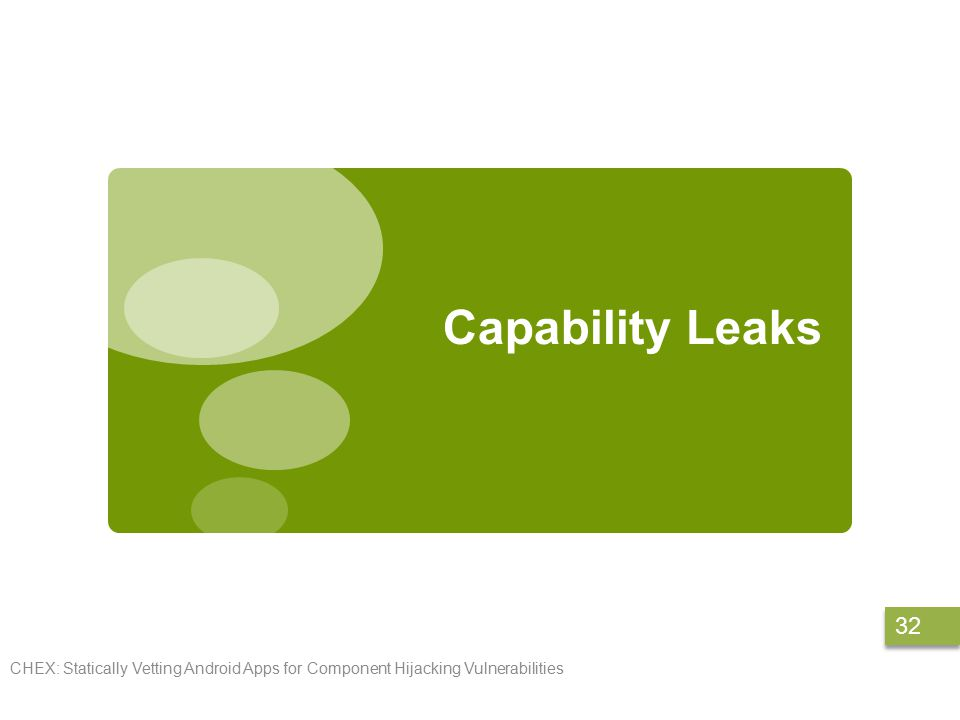 Capability Leaks CHEX: Statically Vetting Android Apps for Component Hijacking Vulnerabilities 32