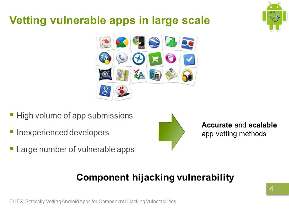 Components in Android Apps  Type  Activity  Service  Broadcast Receiver  Content Provider  Mutually independent yet interactive  Secure interaction mechanism exists  People ignorance  Export Component  The component is publicly available CHEX: Statically Vetting Android Apps for Component Hijacking Vulnerabilities 5 5 App1App2 Android Framework