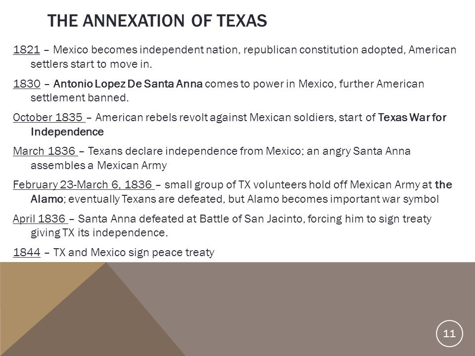 THE ANNEXATION OF TEXAS 1821 – Mexico becomes independent nation, republican constitution adopted, American settlers start to move in. 1830 – Antonio