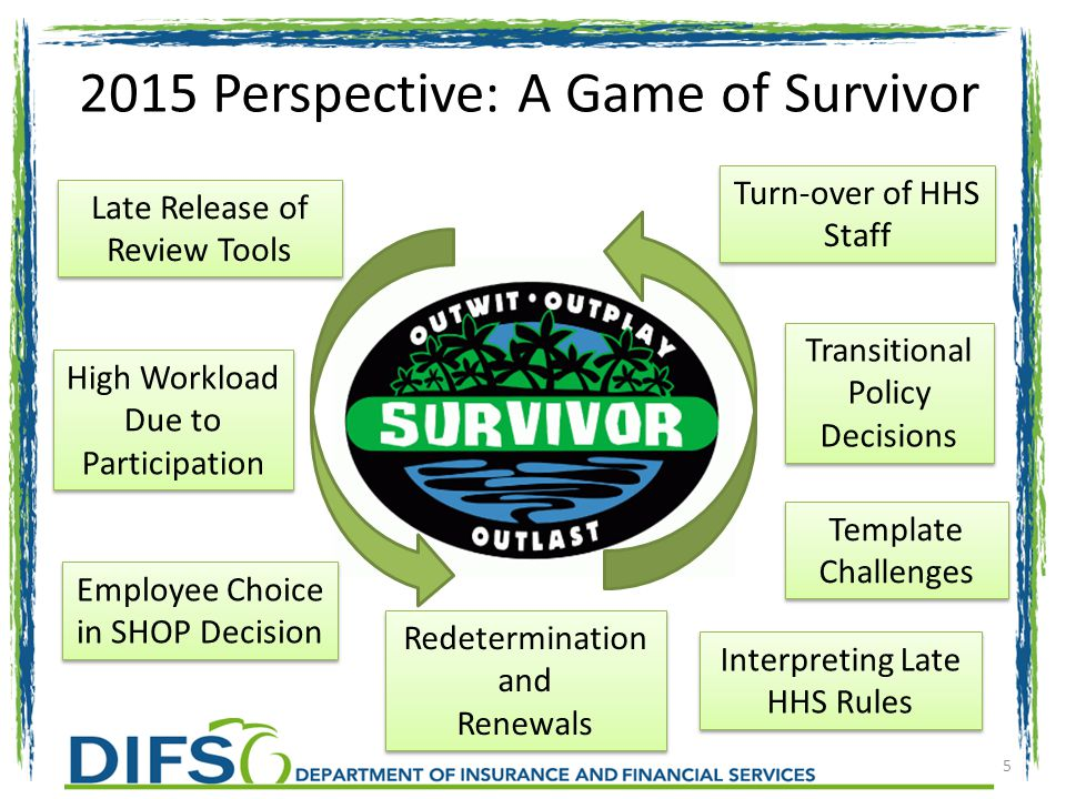 2015 Perspective: A Game of Survivor 5 Late Release of Review Tools Late Release of Review Tools Transitional Policy Decisions Employee Choice in SHOP Decision Turn-over of HHS Staff Turn-over of HHS Staff Template Challenges Redetermination and Renewals Redetermination and Renewals Interpreting Late HHS Rules Interpreting Late HHS Rules High Workload Due to Participation High Workload Due to Participation