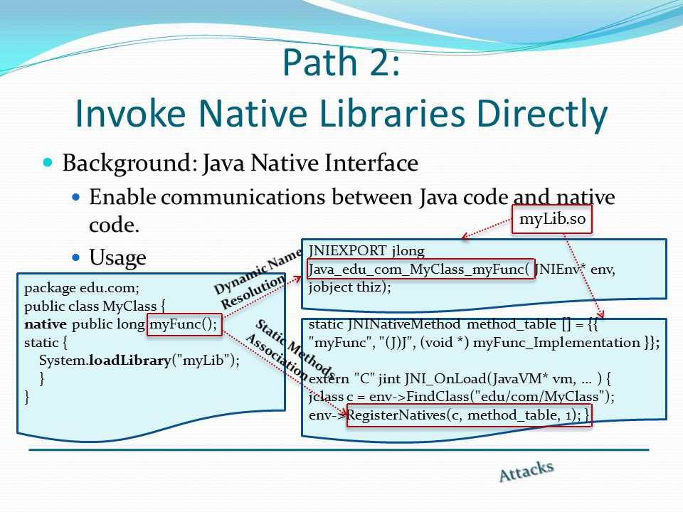 Path 2: Invoke Native Libraries Directly Background: Java Native Interface Enable communications between Java code and native code.