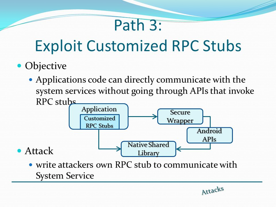 Path 3: Exploit Customized RPC Stubs Objective Applications code can directly communicate with the system services without going through APIs that invoke RPC stubs.