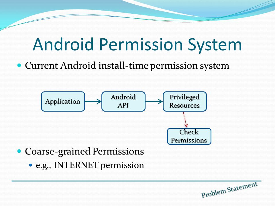 Android Permission System Current Android install-time permission system Coarse-grained Permissions e.g., INTERNET permission Application Android API Privileged Resources Check Permissions