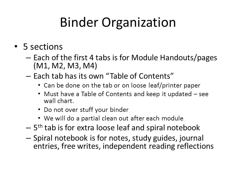 """Binder Organization 5 sections – Each of the first 4 tabs is for Module Handouts/pages (M1, M2, M3, M4) – Each tab has its own """"Table of Contents"""" Can"""