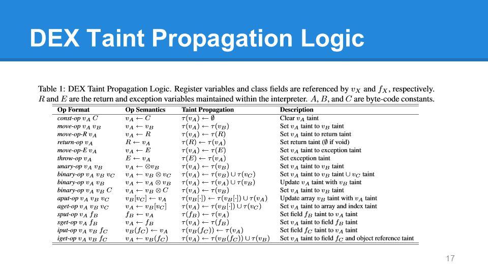 DEX Taint Propagation Logic 17