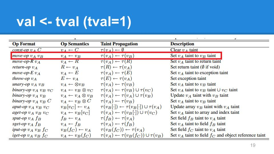 val <- tval (tval=1) 19