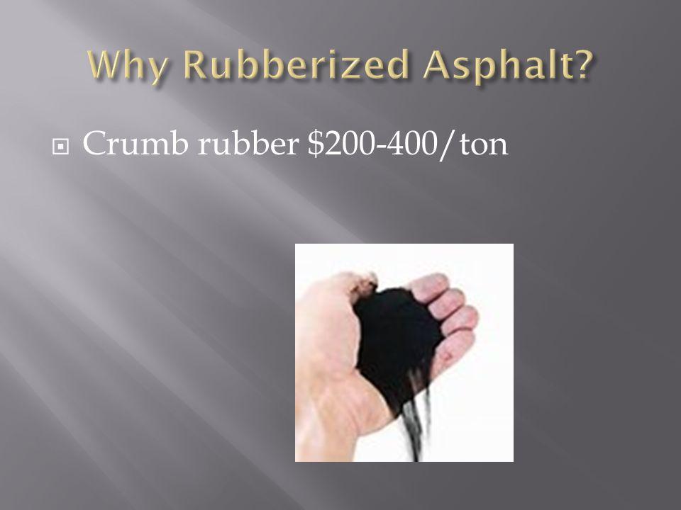  Crumb rubber $200-400/ton