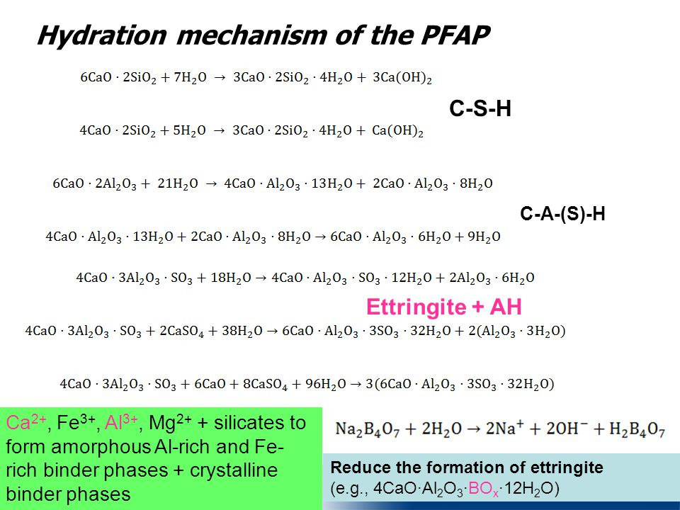 Hydration mechanism of the PFAP Reduce the formation of ettringite (e.g., 4CaO·Al 2 O 3 ·BO x ·12H 2 O) C-S-H C-A-(S)-H Ettringite + AH Ca 2+, Fe 3+, Al 3+, Mg 2+ + silicates to form amorphous Al-rich and Fe- rich binder phases + crystalline binder phases