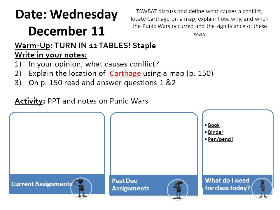 Date: Wednesday December 11 TSWBAT discuss and define what causes a conflict; locate Carthage on a map; explain how, why, and when the Punic Wars occu