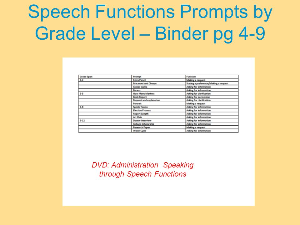 Speech Functions Prompts by Grade Level – Binder pg 4-9 DVD: Administration Speaking through Speech Functions
