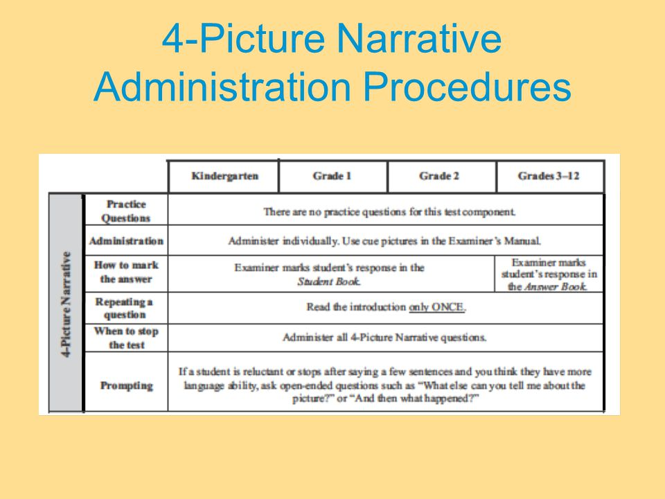 4-Picture Narrative Administration Procedures