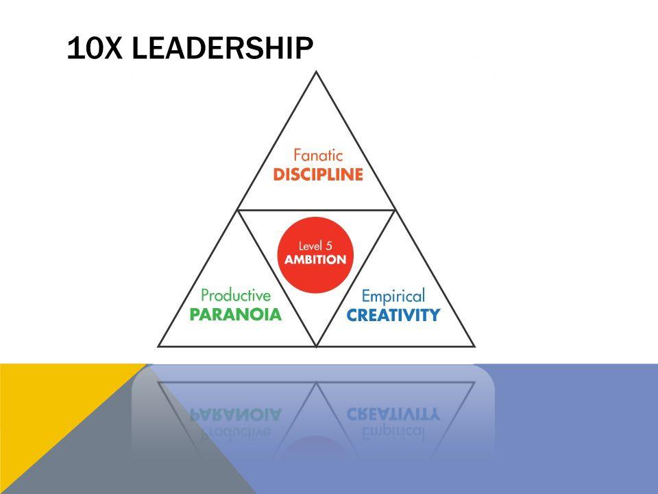 10X LEADERSHIP