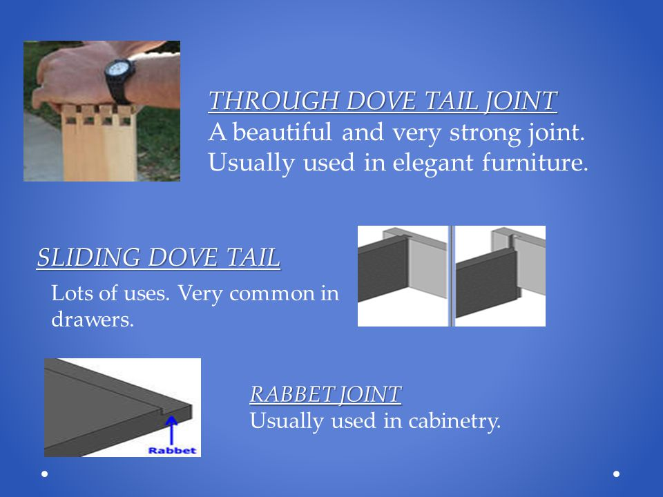 THROUGH DOVE TAIL JOINT A beautiful and very strong joint. Usually used in elegant furniture. SLIDING DOVE TAIL Lots of uses. Very common in drawers.