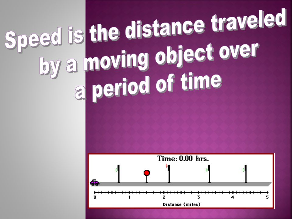Conclusion  Distance is the length of the path traveled.  Displacement is the length and direction of a line from start to finish.  Position is a l