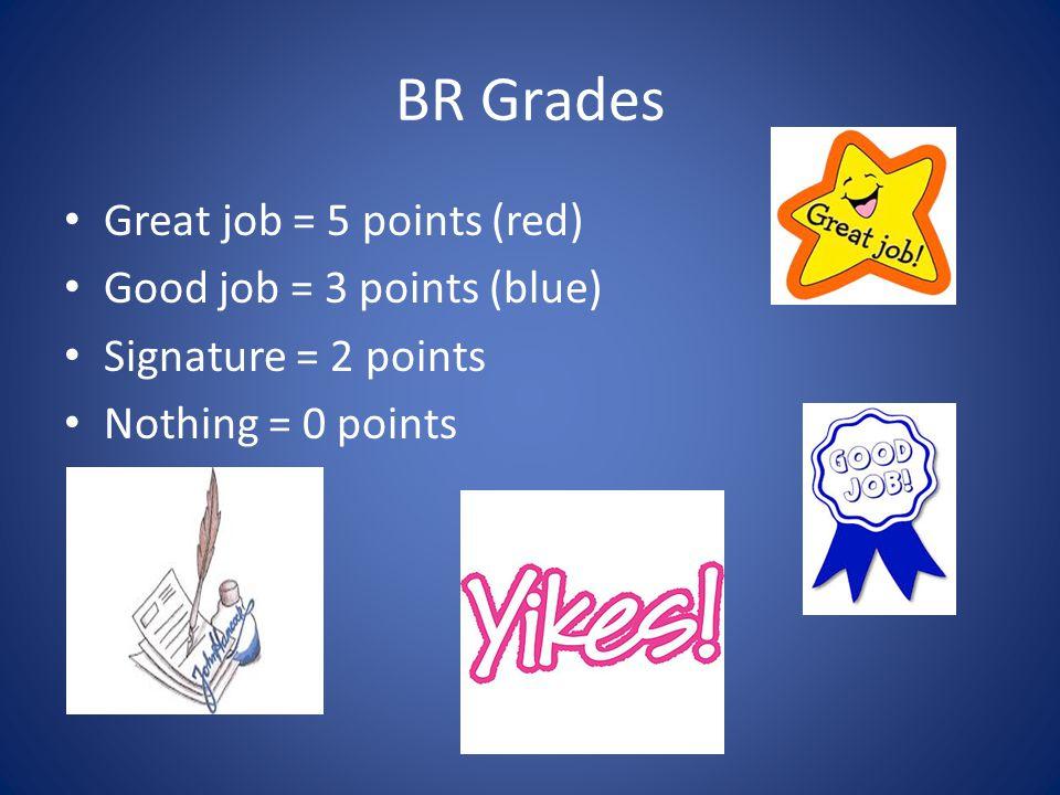 Agenda BR Where do you stand? ES