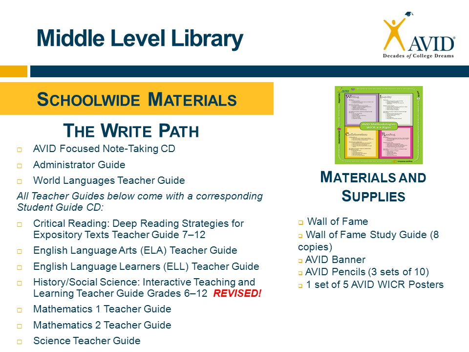 Middle Level Library  AVID Focused Note-Taking CD  Administrator Guide  World Languages Teacher Guide All Teacher Guides below come with a corresponding Student Guide CD:  Critical Reading: Deep Reading Strategies for Expository Texts Teacher Guide 7–12  English Language Arts (ELA) Teacher Guide  English Language Learners (ELL) Teacher Guide  History/Social Science: Interactive Teaching and Learning Teacher Guide Grades 6–12 REVISED.