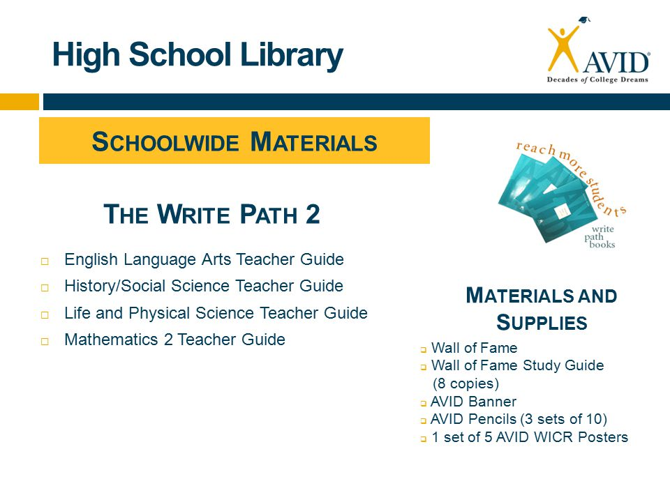 High School Library  English Language Arts Teacher Guide  History/Social Science Teacher Guide  Life and Physical Science Teacher Guide  Mathematics 2 Teacher Guide T HE W RITE P ATH 2  Wall of Fame  Wall of Fame Study Guide (8 copies)  AVID Banner  AVID Pencils (3 sets of 10)  1 set of 5 AVID WICR Posters M ATERIALS AND S UPPLIES S CHOOLWIDE M ATERIALS