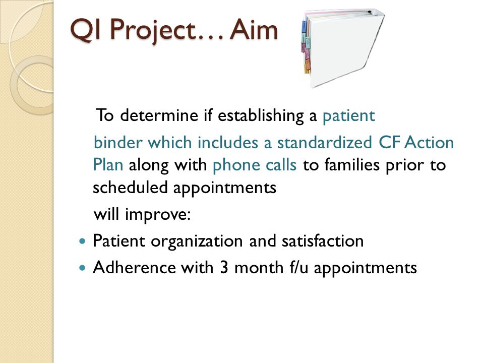 QI Project… Aim To determine if establishing a patient binder which includes a standardized CF Action Plan along with phone calls to families prior to