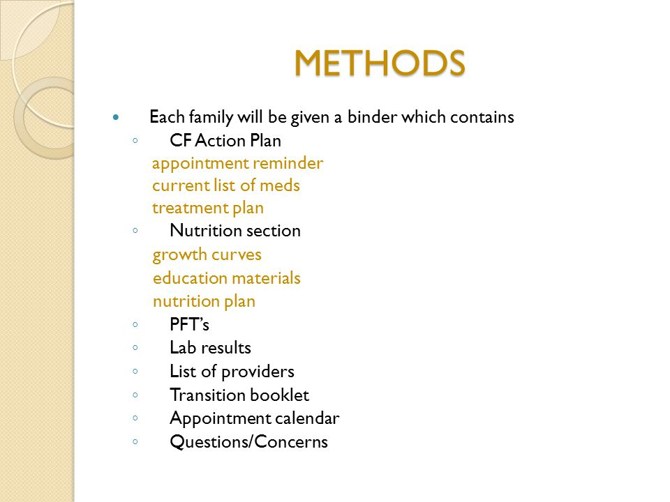 METHODS Each family will be given a binder which contains ◦ CF Action Plan appointment reminder current list of meds treatment plan ◦ Nutrition sectio