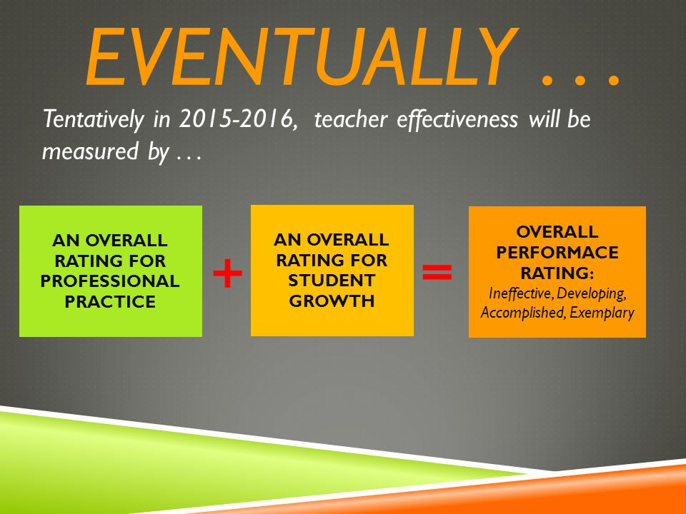 EVENTUALLY... Tentatively in 2015-2016, teacher effectiveness will be measured by...