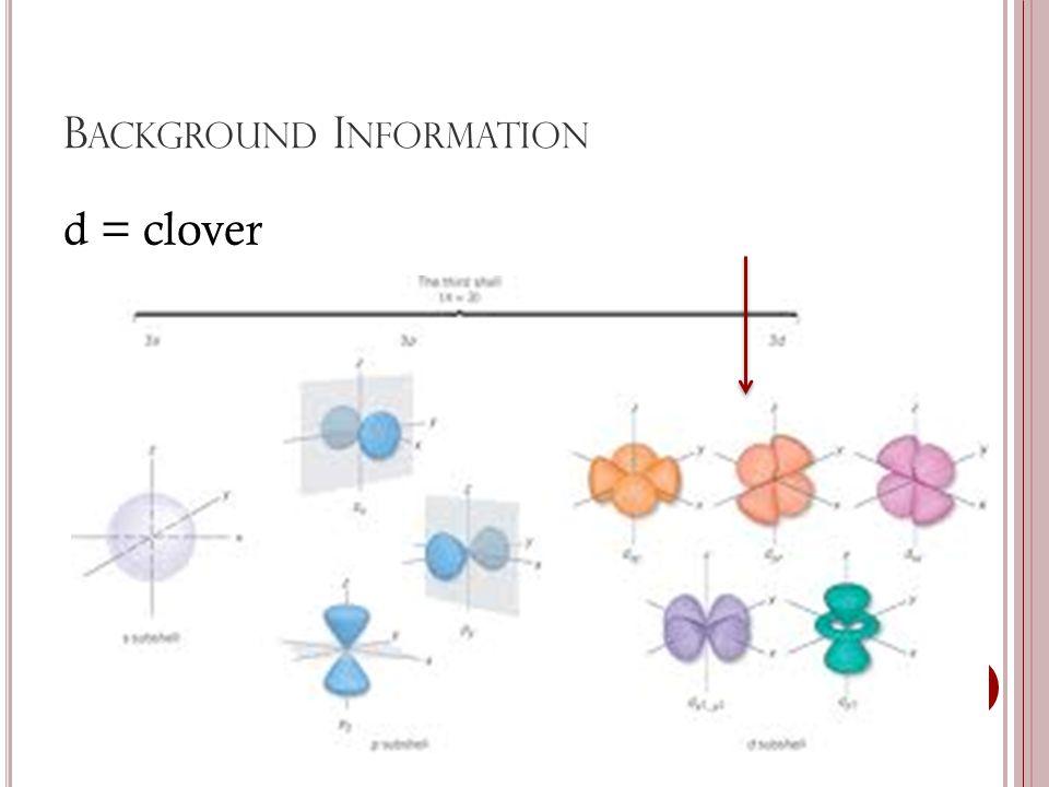 B ACKGROUND I NFORMATION d = clover