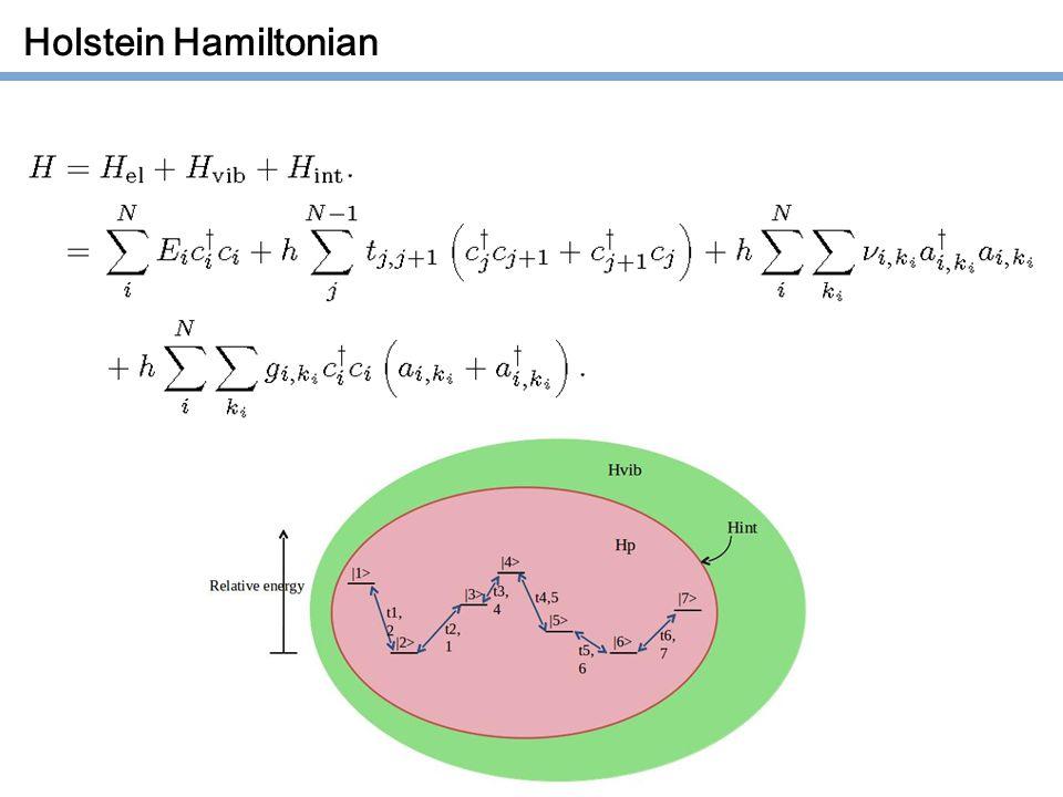 Holstein Hamiltonian
