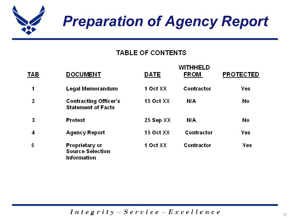 I n t e g r i t y - S e r v i c e - E x c e l l e n c e 18 Preparation of Agency Report