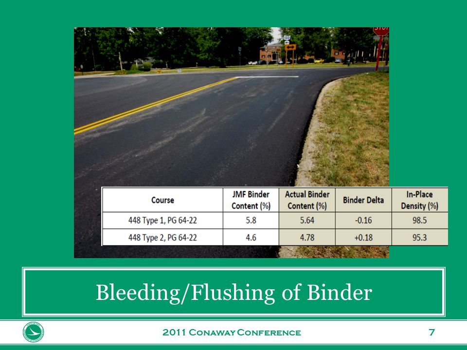 www.transportation.ohio.gov 7 Bleeding/Flushing of Binder 2011 Conaway Conference