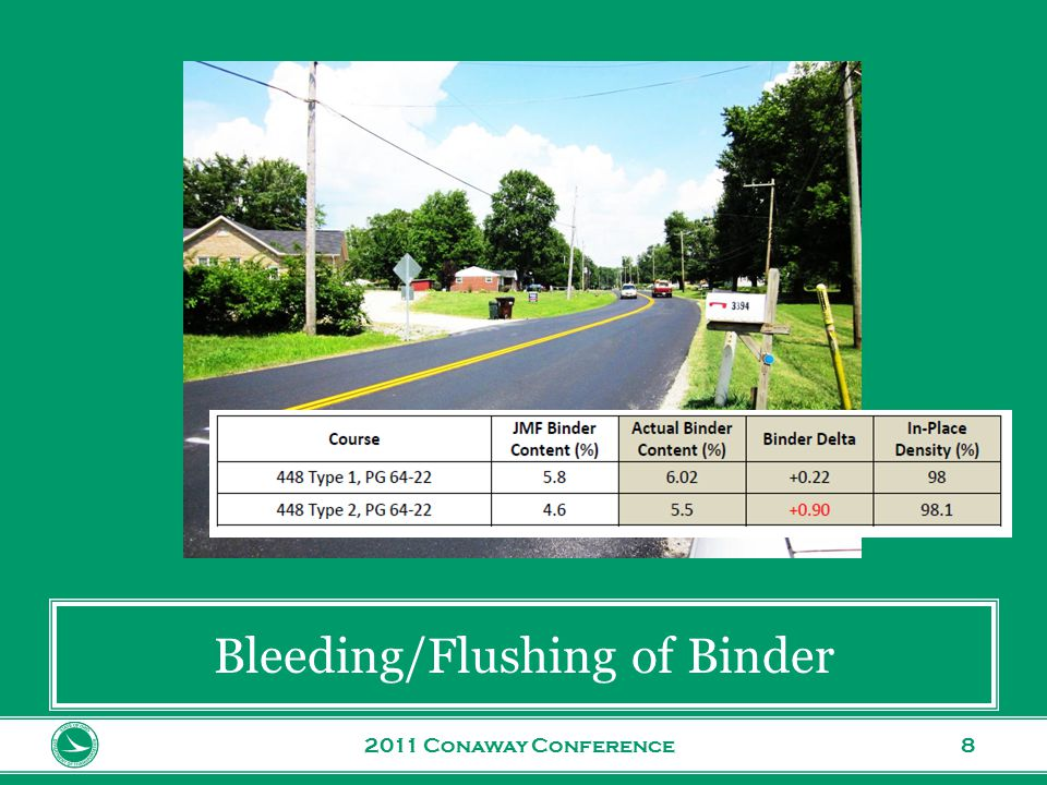www.transportation.ohio.gov 8 Bleeding/Flushing of Binder 2011 Conaway Conference
