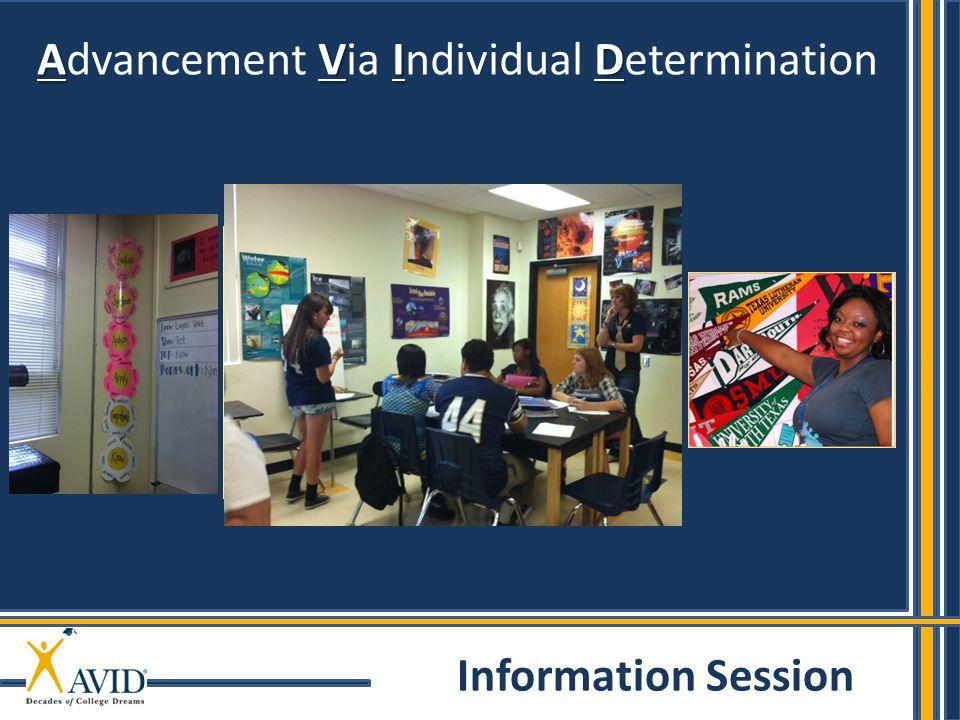 AVID Advancement Via Individual Determination Information Session