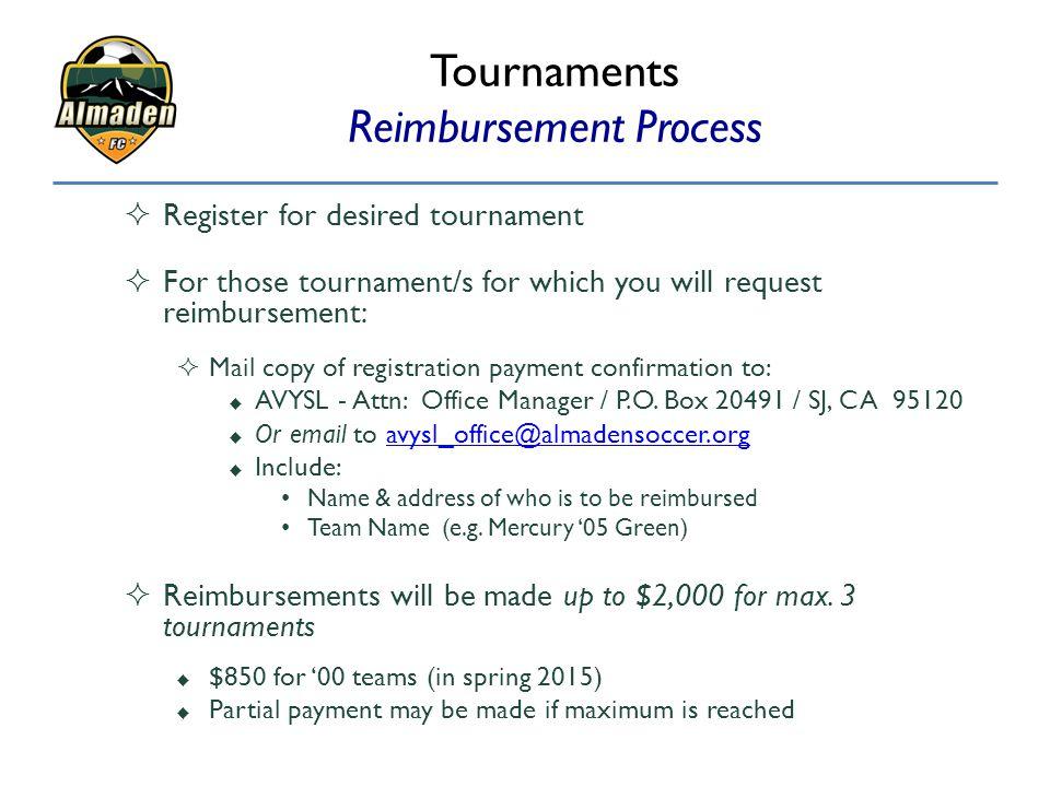 Tournaments Reimbursement Process  Register for desired tournament  For those tournament/s for which you will request reimbursement:  Mail copy of