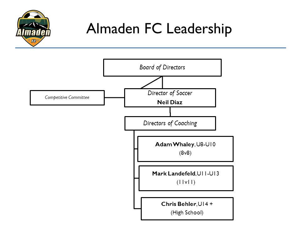 Board of Directors Competitive Committee Director of Soccer Neil Diaz Directors of Coaching Adam Whaley, U8-U10 (8v8) Mark Landefeld, U11-U13 (11v11)